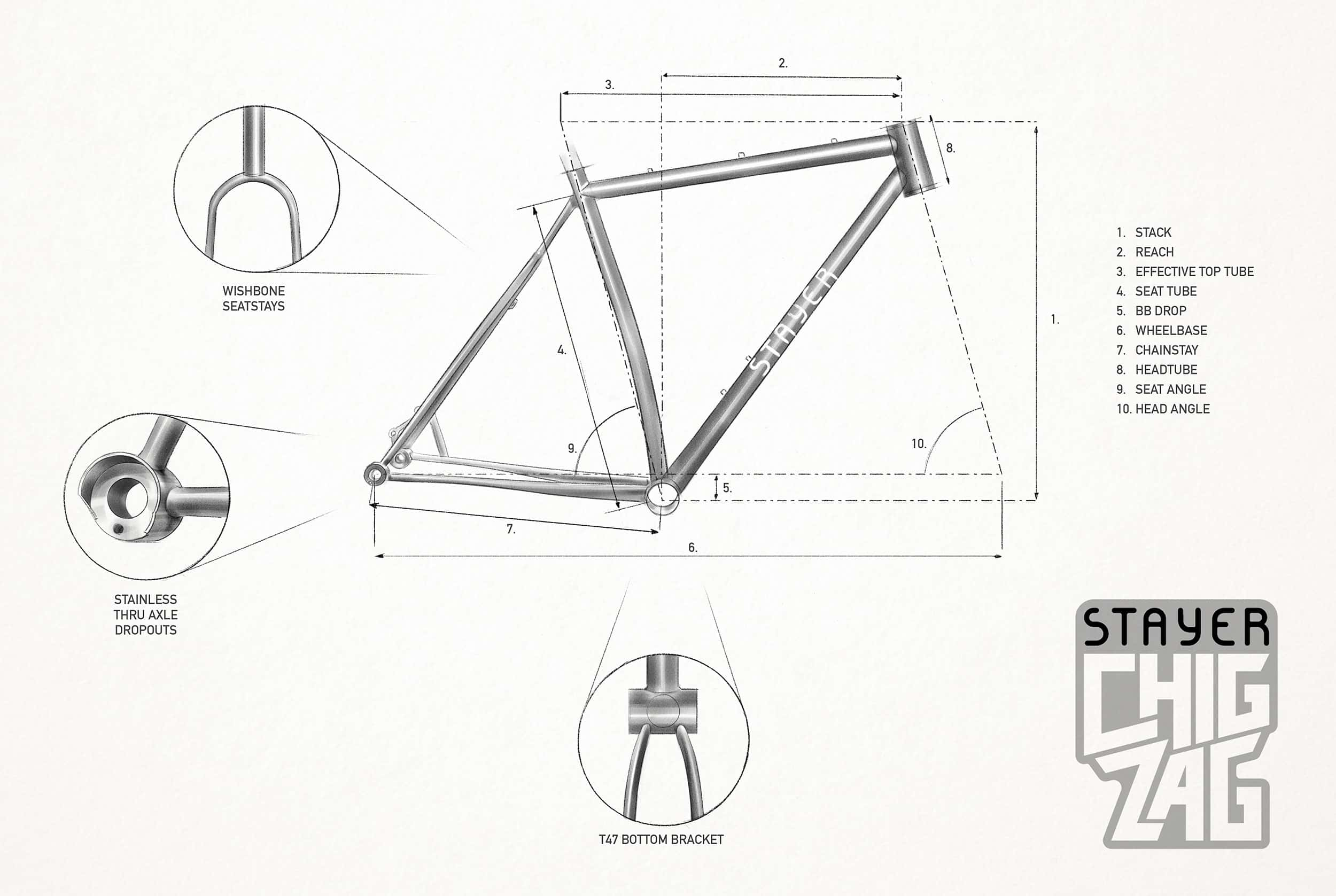 Stayer cycles Chigzag frameset