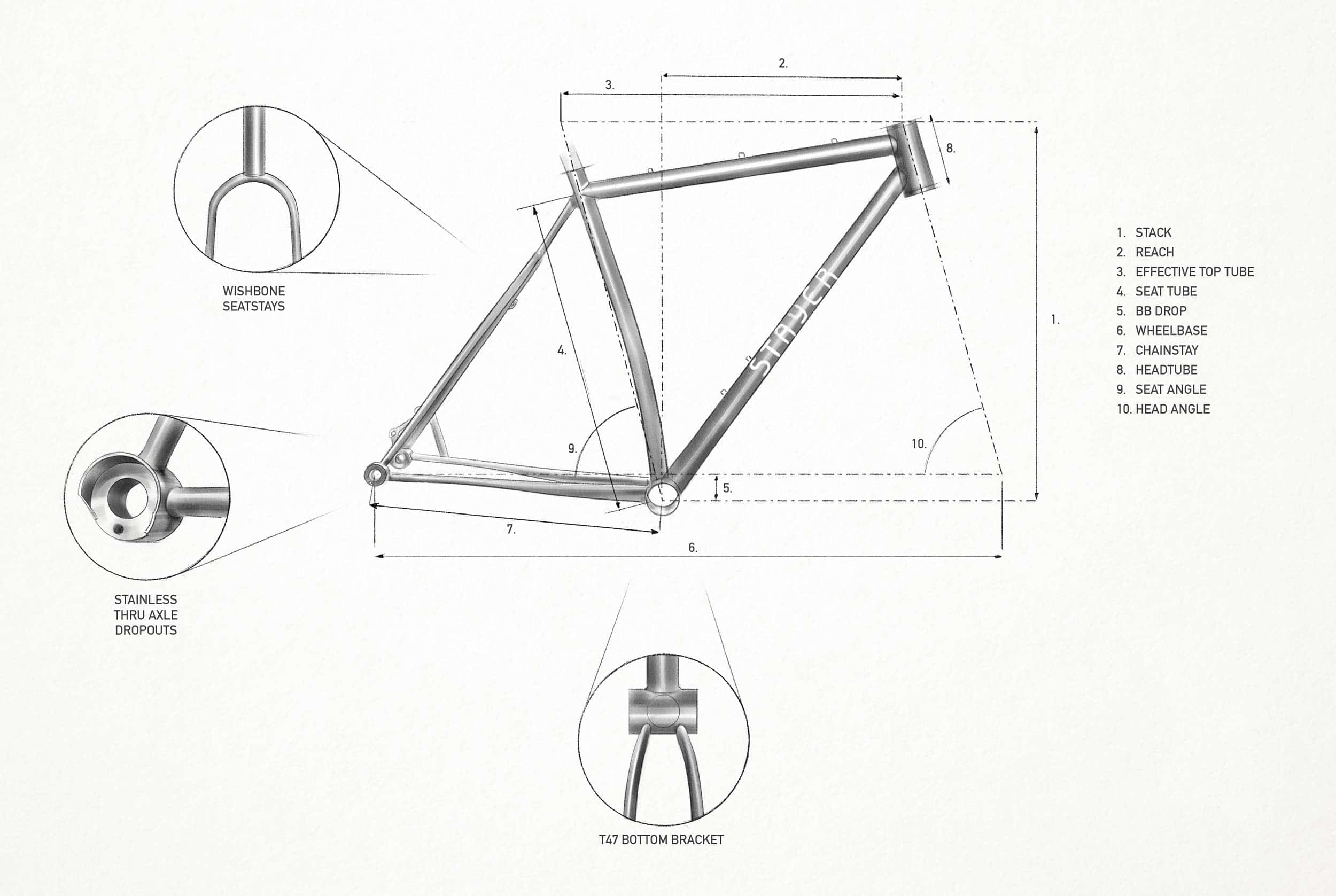 Stayer cycles _frameset template